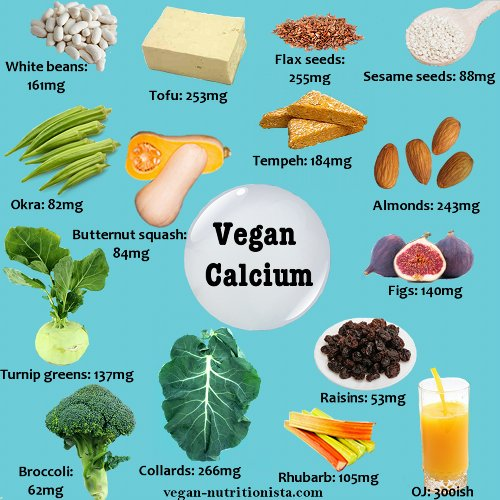 vegan-calcium-infographic