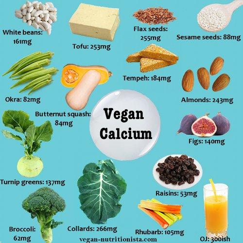 vegan-calcium-infographic
