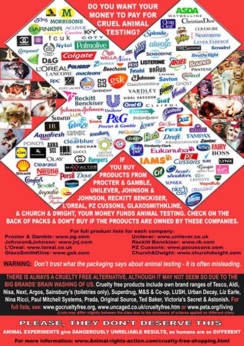 Guide to animal testing brands
